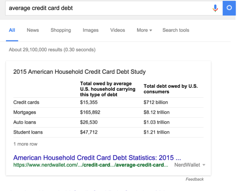 When it comes to America, sadly, debt is normal! How normal? I did a search on Google for credit card debt and this is what showed up.
