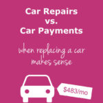 Car Repairs vs. Car Payments